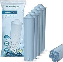 Wessper Waterfilters compatibel met Jura Claris Blue filterpatronen GIGA filter volautomatische espressomachine ENA 3 5 7 ...