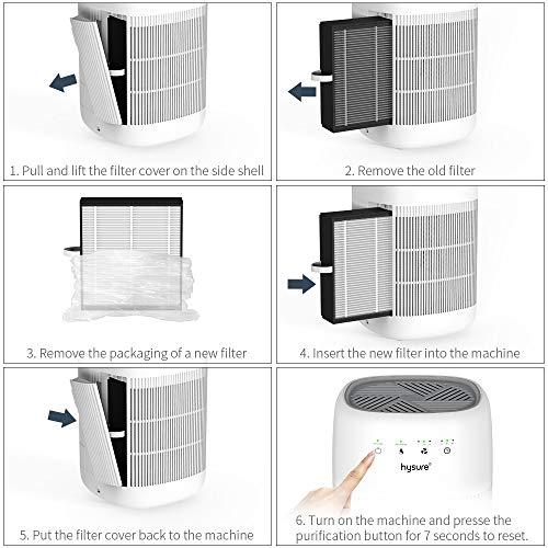Hysure Accesorios y repuestos para purificadores de aire