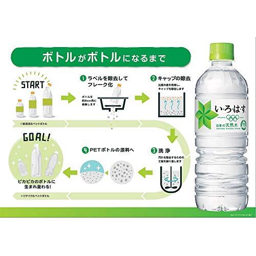 『コカ・コーラ い・ろ・は・す 天然水 555mlPET×24本』の12枚目の画像