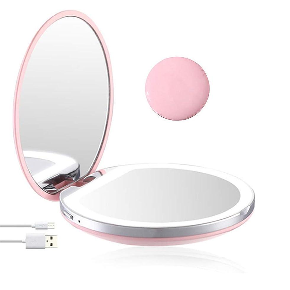 個性迷彩各Xlp ?軽い女の子の女性が付いている化粧鏡ライト小型携帯用LED化粧鏡