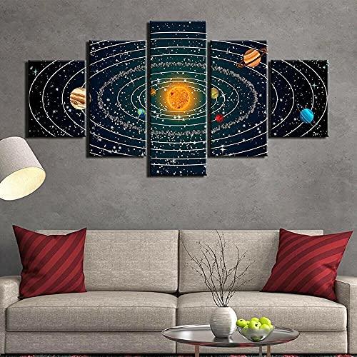 QQWERCuadro En Lienzo Impresión Material Tejido No Tejido Artística Imagen Gráfica Decoracion Pared - 5 Piezas Increíble Sistema Solar Cartel Planetas Orbita
