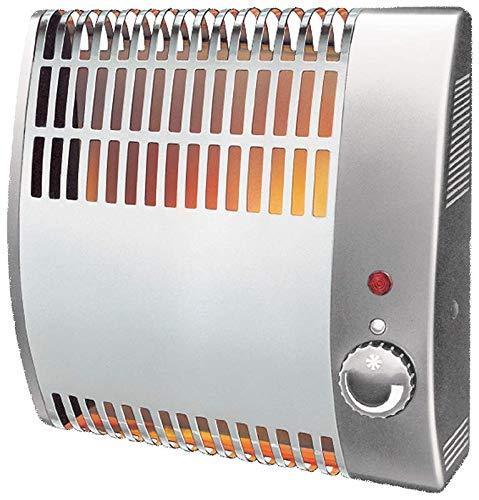 Technotherm 427000501 Frostwächter FW 501i Elektrofrostwächter zur Frostsicherung