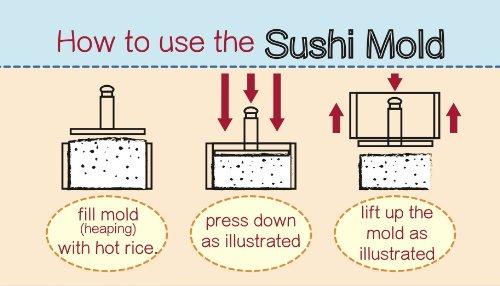 Blue Octagon Rod Handle Single Acrylic Press Spam Musubi Non Stick Sushi Maker