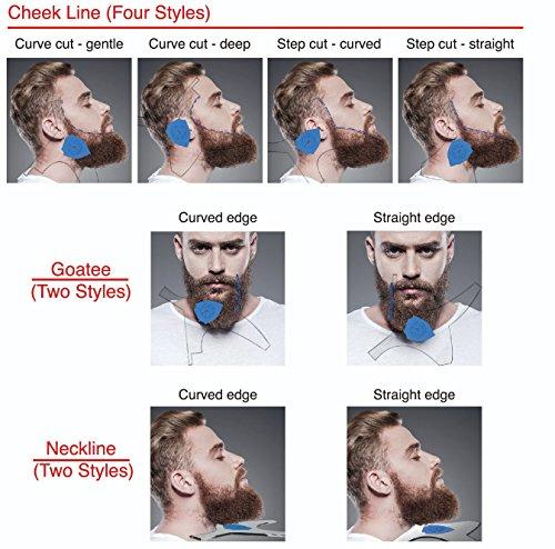 Beard shaving template _image0