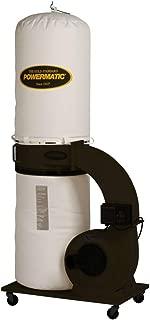 Powermatic 1791077B Upper & Lower Cloth Bag Kit For Pm1300