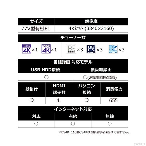 LG『有機ELテレビ(OLED77C9PJA)』