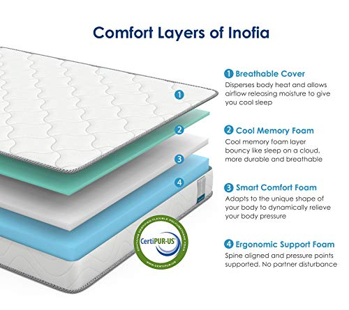 Inofia Memory Foam Mattress