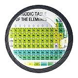 Perillas para cajones Vidrio redondo de cristal Tiradores de armario, 4 piezas,Tabla periódica de elementos químicos