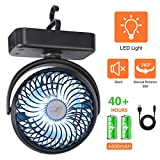 Best Camping Fans - REENUO LED Camping Lantern with Tent Ceiling Fan Review