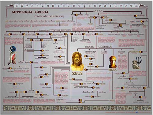 Poster alle Götter der griechischen Mythologie – Greek Mythology – Teogonie de Hesiode