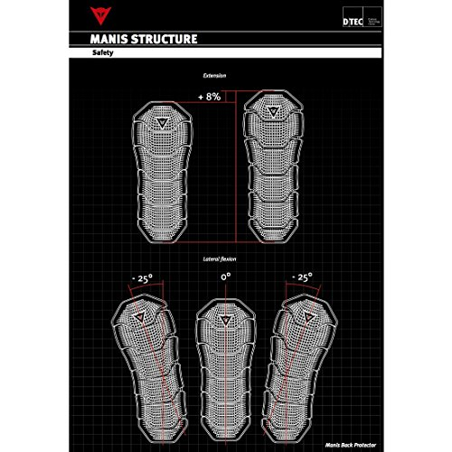 Dainese Manis D1 59 close-up