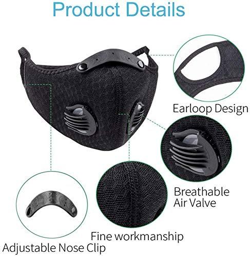 Lavable reutilizable Respirador N95