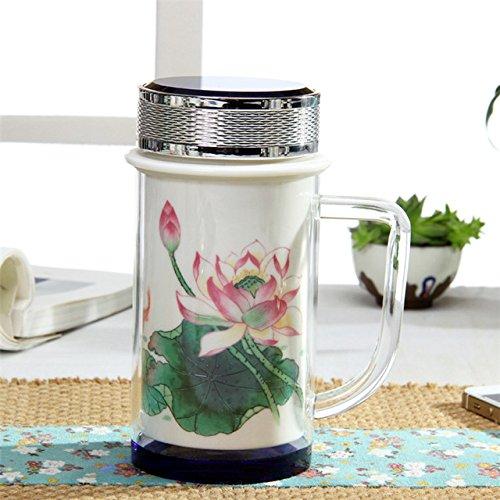 Thermoskan thee in China isolatieglas vacuüm keramische traditioneel kantoor klassieke retro Cup,roze lotus