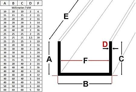Aluminium U-Profil Schiene Walzblankes Alu Profil 20x20x20x3 mm 1000mm