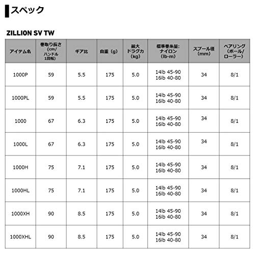 ダイワ(DAIWA)ベイトリールジリオンSVTW1000HL左ハンドル(2021モデル)