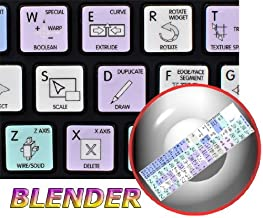 Best blender keyboard stickers Reviews