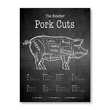 Best pig butcher chart Reviews