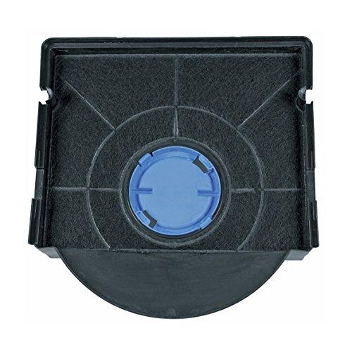 Aktivkohlefilter Kohlefilter eckig-rund 205x215mm Dunstabzugshaube Original Whirlpool Bauknecht Wpro 484000008581 CHF303 antibakteriell auch für Indesit C00307667 Model 303 mit TimeStripAlarm