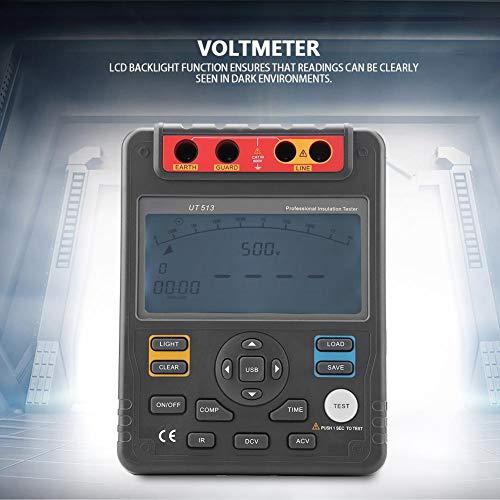 UNI-T UT513 Auto Range Digital Isolationswiderstand Tester Megohmmeter Voltmeter mit LCD Hintergrundbeleuchtung Display AC230V(EU)