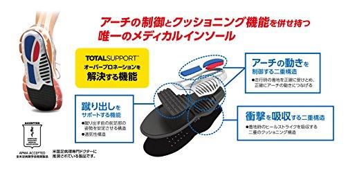 ミューラージャパン『Spenco(スペンコ)トータルサポート』