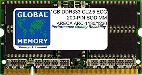 Price comparison product image 1GB DDR 333MHz PC2700 200-PIN ECC SODIMM MEMORY RAM FOR ARECA RAID ADAPTERS ARC-1130ML / ARC-1230ML