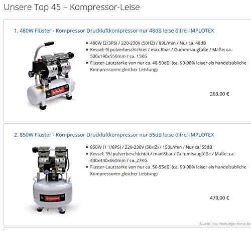 IMPLOTEX 850W Flüster Kompressor - 7