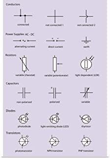 GREATBIGCANVAS Poster Print Standard Electrical Circuit Symbols by Sheila Terry 12