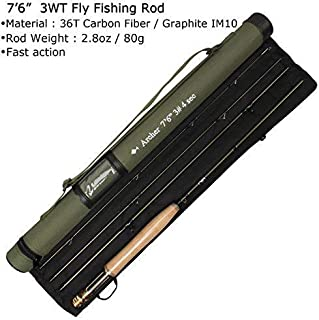 Best green fly rod Reviews