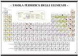 Tavola Periodica degli Elementi Poster Scientifico [97x70cm] Belletti...