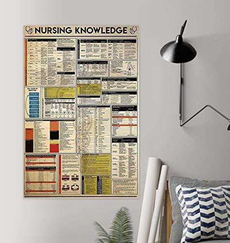 Price comparison product image hardoinstephane Nursing Knowledge Poster