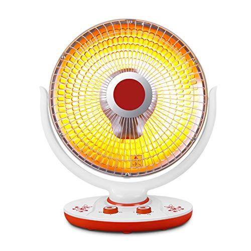 Mqing 900W Infrarrojos Calentador De Ventilador, Fibra De Carbon Calefactor con Termostato, Energía Eficiente, Eléctrico Oscilante Interior Calentador De Ventilador-Tubo halógeno B