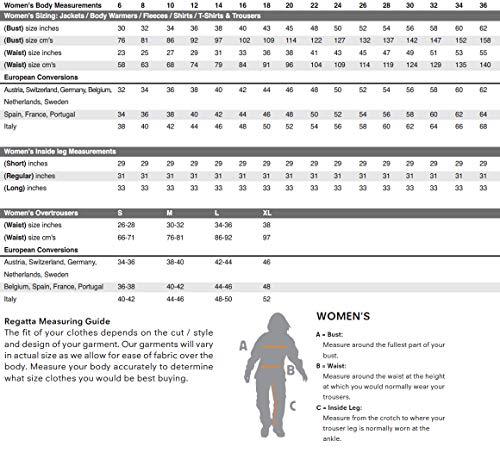 Regatta Women's Chaska Lightweight Water Repellent Uv Protection Active Hiking Shorts 10