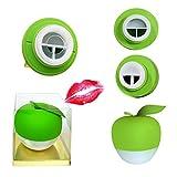 Lip Plumper Devices - Best Reviews Guide
