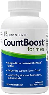 CountBoost for Men (3)