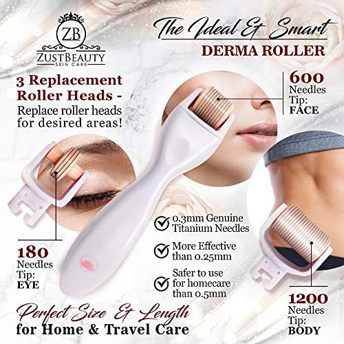 ZustBeauty Derma Roller Kit for Face & Body Skin Care