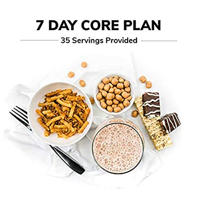 WonderSlim Core Diet Kit – Complete Weight Loss Package – Meal Replacements, Protein Supplements, Snacks and Lifestyle Guide