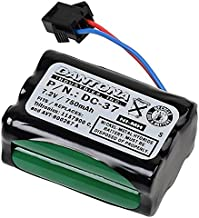 Dog Collar Replacement Battery forTritronics - 1157900-C