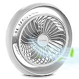 JORAIR USB Desk Fan Small,Personal Desktop Table Fan Quiet, 360°Rotation and 3 Speeds Strong Wind Portable Fan, 2000mAh Battery & Longer Working Hours