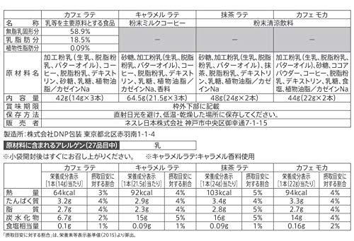 Starbucks(スターバックス)『ネスレスターバックスプレミアムミックスギフト(SBP-20SX16)』