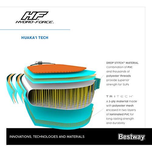 Bestway Hydro-Force HuaKa'i Tech - 17