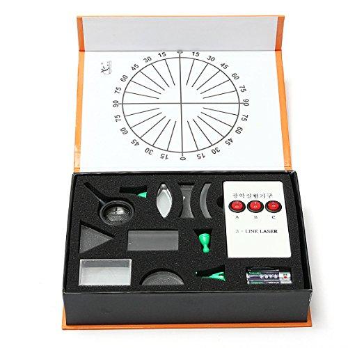 Science Classroom Optics Kits