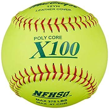Best macgregor softballs Reviews
