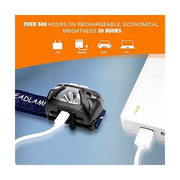shenkey Linterna Frontal LED, Linterna Recargable a Prueba de Agua con luz USB IP65 y Linterna giratoria con luz de… 2