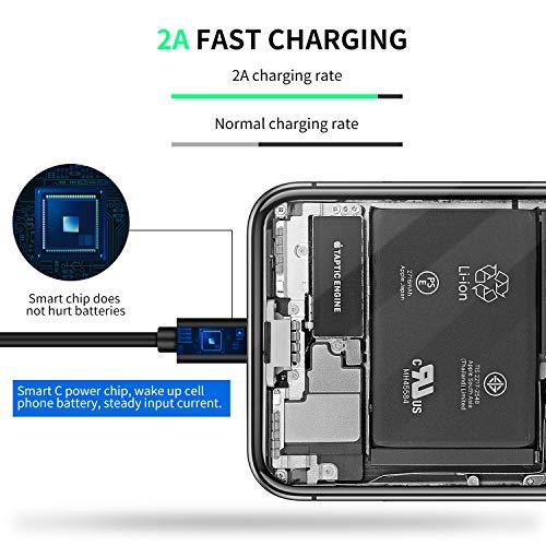 SDBAUX 2Stück/1m Universal Handy Ladekabel 3 in 1, Einziehbares Kabel USB mit iP/Typ C/Micro USB für Phone 12 11 Pro Max Xs Xr X 8 Plus, Samsung Galaxy S20 S10 Google Pixel LG HTC Huawei(Nur Aufladen)