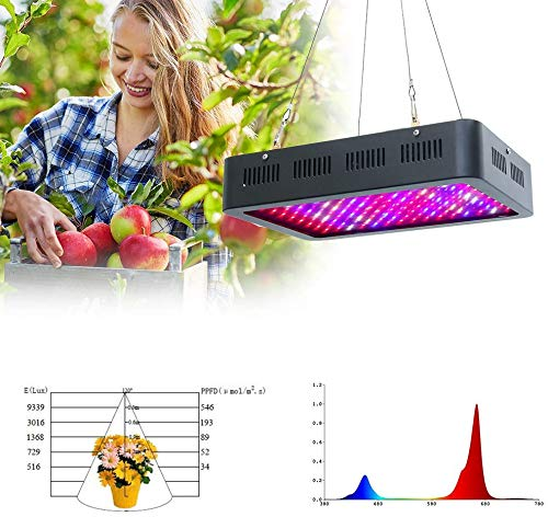 Metermall Lights For 1000W LED Grow Light Full Spectrum for Indoor Greenhouse Grow Tent Phyto Lamp for plants European regulations 1000W