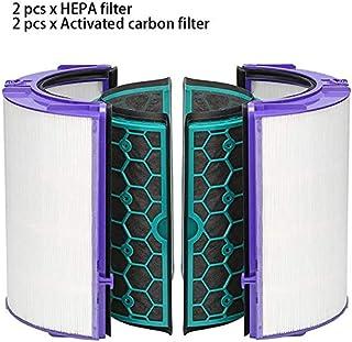 Amazon.es: Carbon activado - Filtros para aspiradoras / Accesorios para aspiradoras: Hogar y cocina