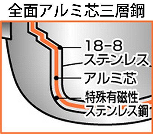 宮崎製作所オブジェパエリア30cm日本製5年保証IH対応軽量OJ-79