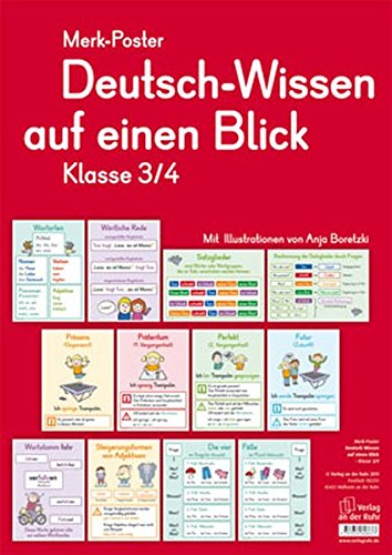 Merk-Poster - Klasse 3/4 - Deutsch-Wissen auf einen Blick