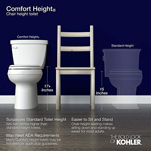 Kohler K-3851-0 Cimarron