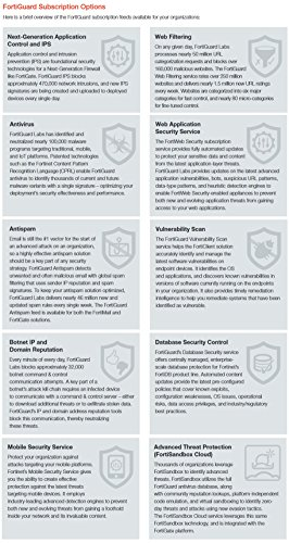 Fortinet Fortigate-61E Hardware Plus 8x5 Forticare and Fortiguard Utm Protection 3 Year License